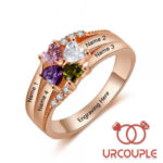 Logo del gruppo di What to Expect From Mothers Birthstone Rings?